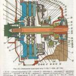 Зчеплення трактора типу Т-150, Т-150К, ДТ-75С
