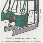 Кабіна Т-150