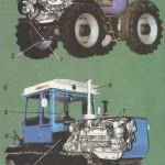 Основні частини трактора