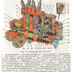 Паливний насос НД-22