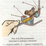 Регулювання теплового зазора