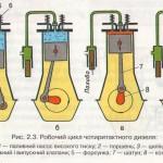 4 тактний дизель
