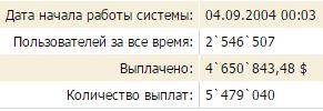 WMmail-статистика-проекта